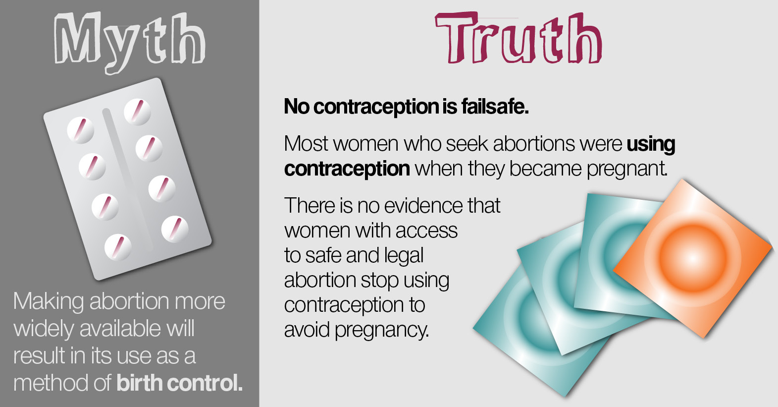 abortion and birth control Birth control, also known as contraception and fertility control, is a method or  device used to  fertility control: contraception, sterilization, and abortion in  hurt.