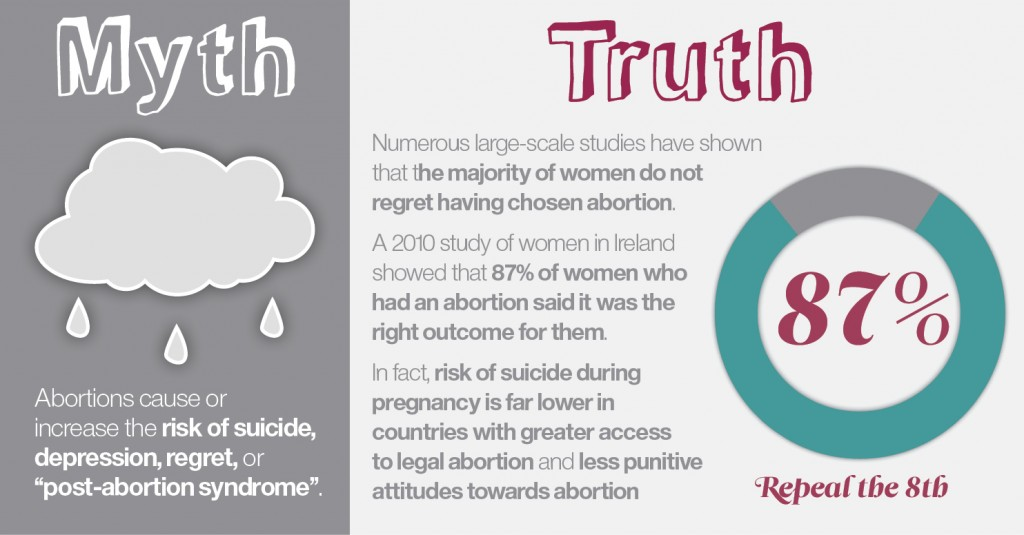Myth #2: Abortion causes emotional problems