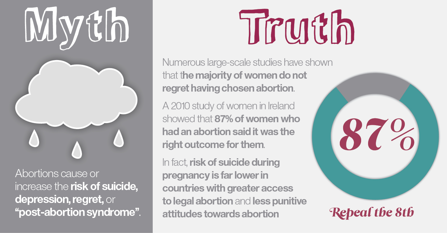 causes and effects of abortion Abortion can cause physical short-term issues such as severe bleeding and  infection, but most women who have had an abortion still have very deep  emotional.