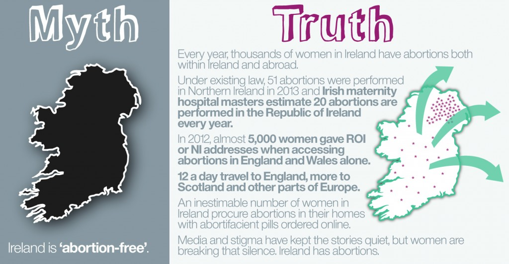 8 Myths-8 Reasons to Repeal the 8th #1